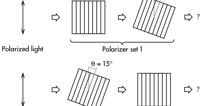 P-dog's blog: boring but important: Physics quiz question