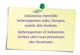 Indonesia memiliki keberagaman suku, bangsa, sosial, dan budaya www.simplenews.me
