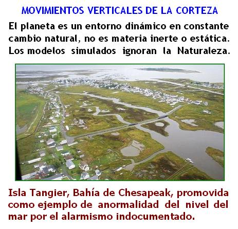 isla, island, Tangier, Chesapeak, bay, bahía, VLM, vertical, lands, motions, movimientos verticales, tierra, nivel del mar, sea level, geology, geología, geológico, costa este, east, coast, USA, United States, Estados Unidos, alarmismo, fraude, scam, climate, change, calentamiento, global, warming, catastrofismo, variables, naturales