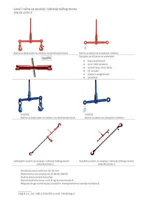 Lanac i račna za vezanje i sidranje teškoga tereta, DIN 12195-3