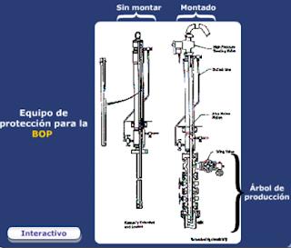 equipamiento de fractura hidraulica tree saver