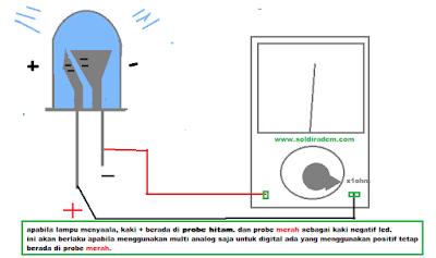 Cara Mengetahui Kutub Positif dan kutub Negatif Lampu LED menggunakan ohm meter