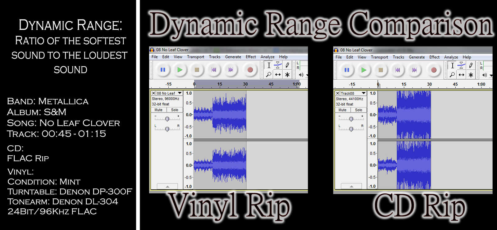 Rants, Ravings, Gibberish & Jabs: 16Bit VS 24Bit Audio Comparison