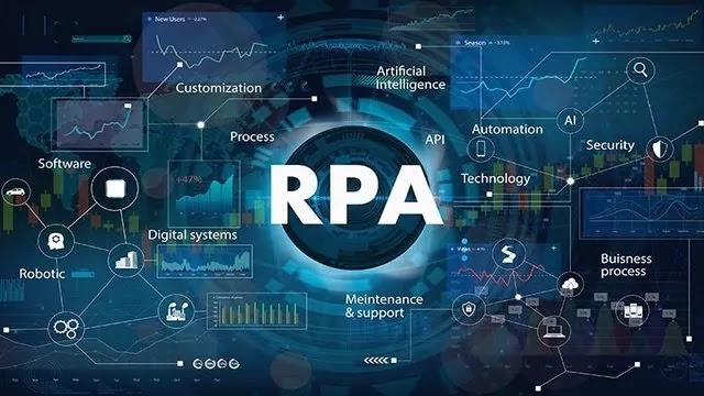 What is Robotic Process Automation | RPA | Role | Use | benefits | drawbacks |  challenges |