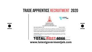 TRADE-APPRENTICE-JOB, latest-govt-jobs,