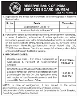 Reserve Bank of India (RBI) Recruitment 2016 - Legal Officer, Assistant Archivist Posts