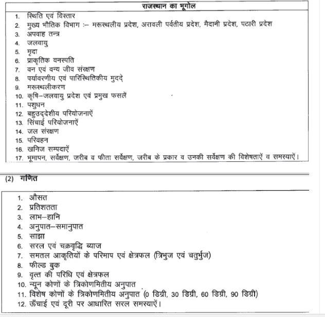 File pdf patwari syllabus