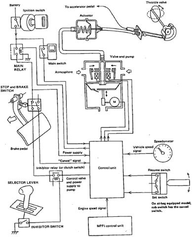 Acura Rsx Relay Diagram / Wiring Harnes For Acura Rsx