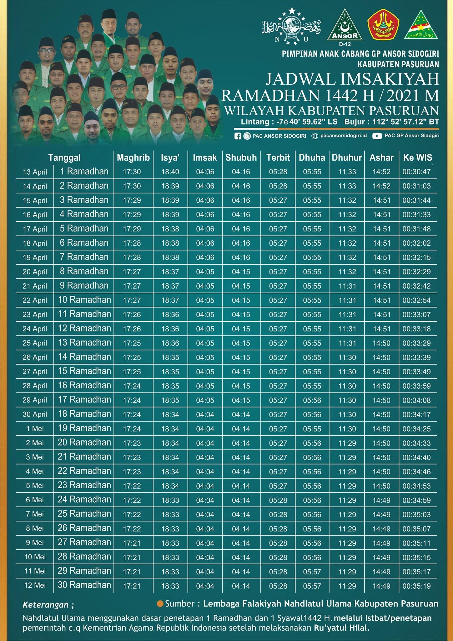 Jadwal Imsakiyah Ramadhan 1442 H 2021 M