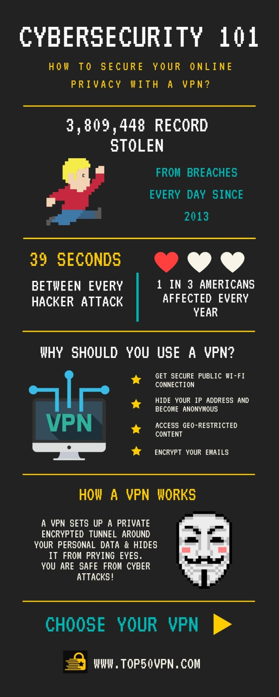 Cyber Security 101: How to secure your online privacy with a VPN?