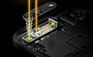 Teknologi Smartphone - 20 Istilah Berkaitan dengan HP