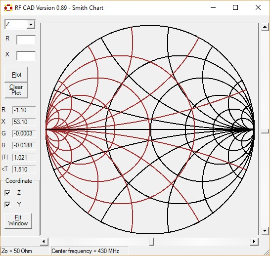 FK Engineering's Blog Open Source Smith Chart Software