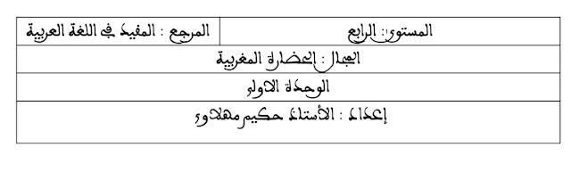 جذاذات المفيد في اللغة العربية للمستوى الرابع ابتدائي