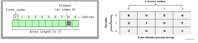 struktur data array