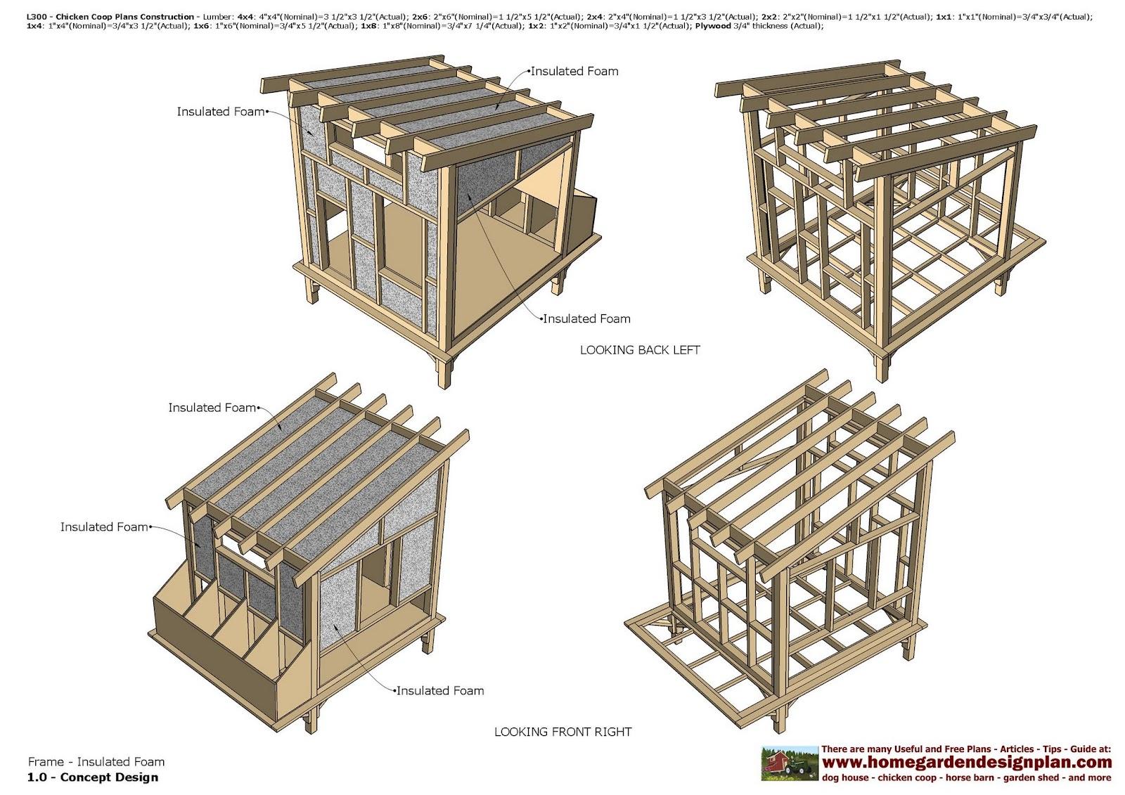 home garden plans L300 Chicken Coop Plans Construction Chicken – Chicken Coop With Garden Roof Plans