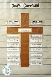 https://www.biblefunforkids.com/2016/01/old-law-vs-new-law-interactive-bulletin.html