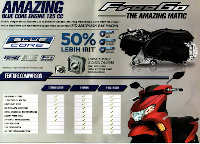 Motor Yamaha Freego The Amazing Matic