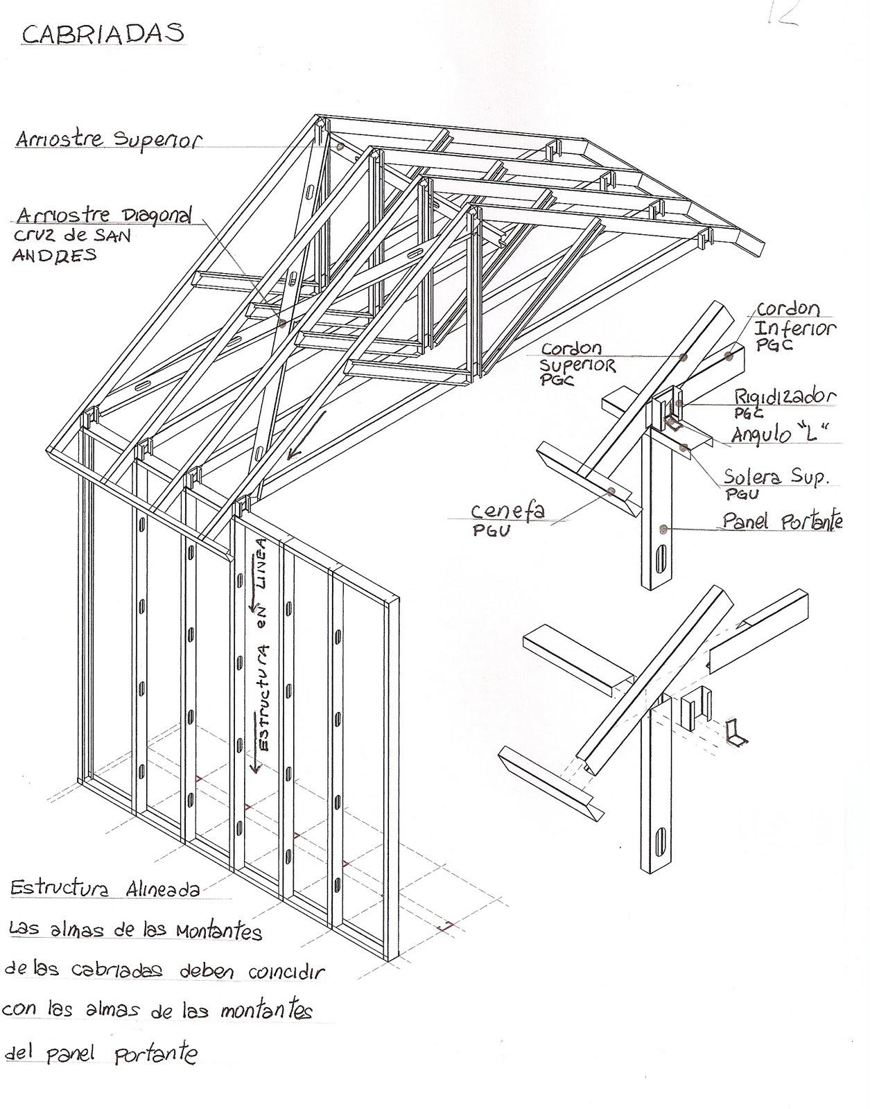 CONSTRUCCIONES: CUBIERTAS