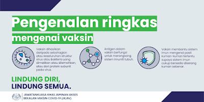 Jenis-jenis Vaksin Covid19 Di Malaysia