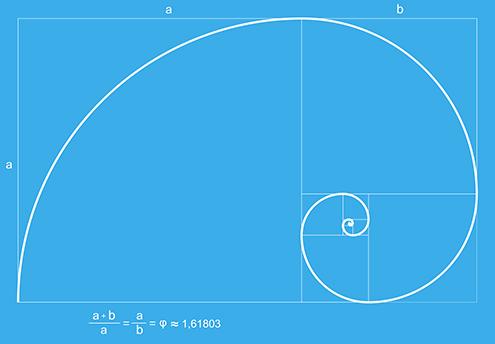 ilustracion de la espiral de fibonacci (fibonnaci sequence), sucesión de fibonacci, secuencia de fibonacci, o también llamada espiral dorada, en la que se incluye la formula matemática con el numero de oro; todo ello con fondo de color azul