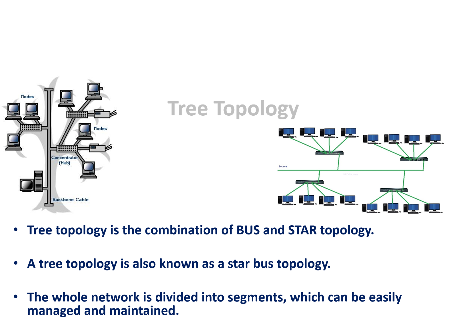 Advantages And Disadvantages Of Star Topology Diagram F150 Wiring 2002 Network Topologies Its
