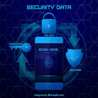 Types of Information Security Threats