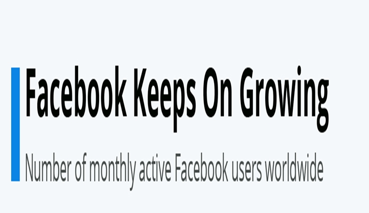Facebook Keeps On Growing #infographic