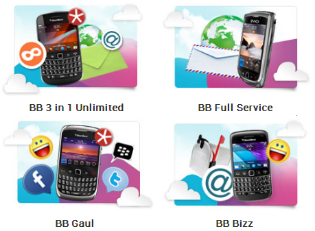 Daftar Paket BlackBerry Internet Service XL
