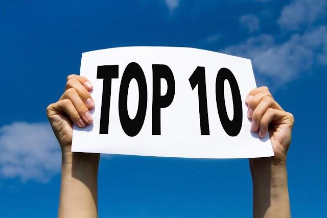 Believers Companion Top 10 Gospel Songs (April 2019)
