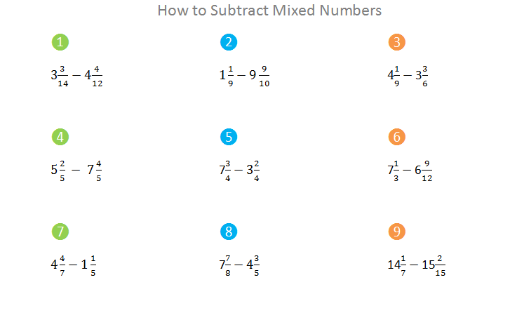 Bro and Sis Math Club: How to Subtract Mixed Numbers