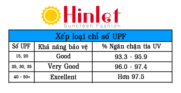 giá tiền áo chống nắng Uniqlo