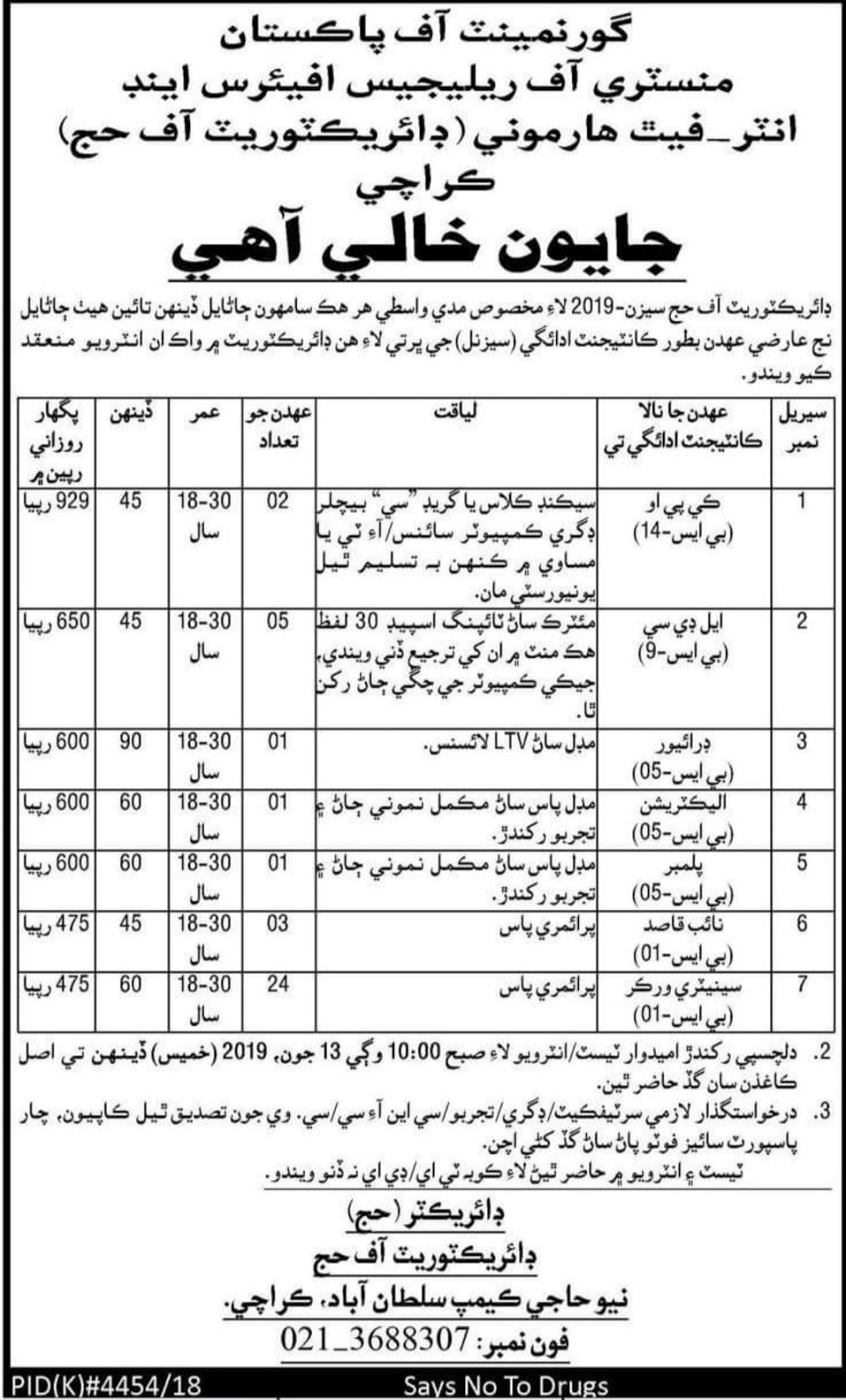 Ministry of Religious Affairs Jobs 2019 Latest Advertisement