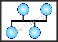 BUS, jenis topologi jaringan
