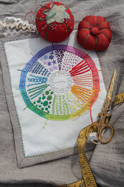 http://drop-cloth.blogspot.mx/2013/04/color-wheel-debut.html