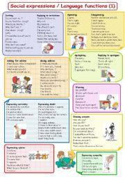 شرح و تقديم مميز لـ الوظائف اللغوية فى اللغة الانجليزية ( (language functions