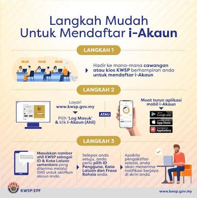 Cara Daftar i-Akaun KWSP 2020 Online Untuk Semakan Baki Akaun 1 & 2