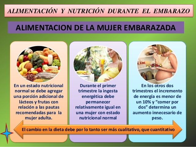 BP normal durante el embarazo