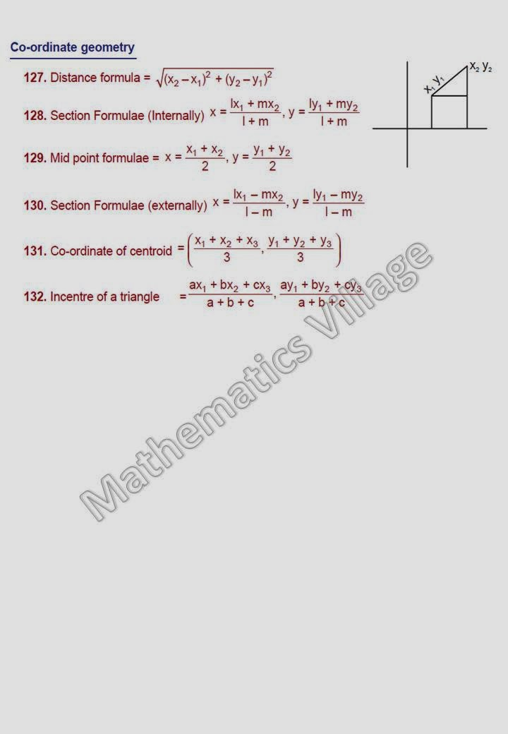 Mathematics Village (Punjabi ): Formule for 10th Class