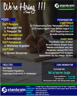 Dibutuhkan Staf Pengajar, Administrasi, Pemasaran dan SDM di PT Stanbrain Pendidikan Indonesia