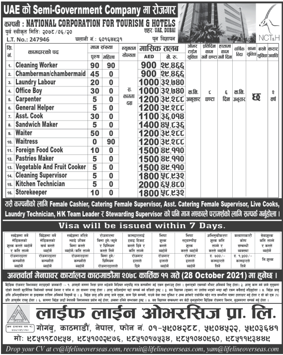 Jobs in UAE for Nepali, salary NRs 58,932