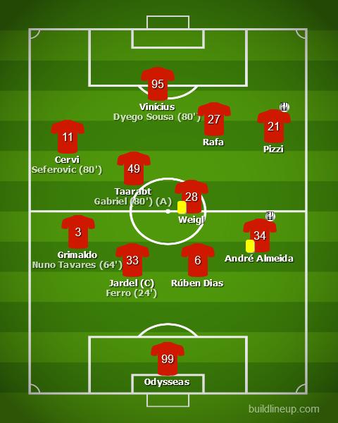 Portimonense vs Benfica - Liga NOS 2019/20