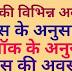 Stages of Development of child | विकास की अवस्थाएँ | Important Question of cdp | Stages of development important qustion in hindi | Stages of development in a child