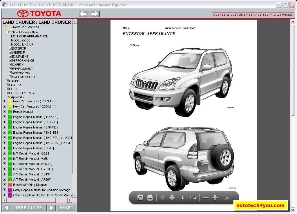 automotive wiring diagram software how to read house diagrams toyota land cruiser prado 120-125 service manual ~ & spare parts catalog