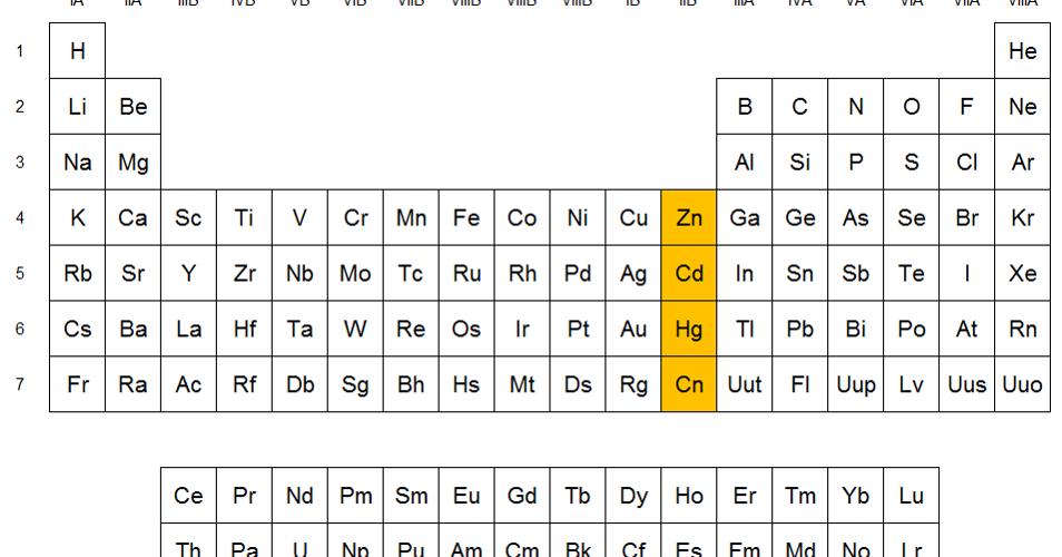Qumicas familia del zinc urtaz Gallery