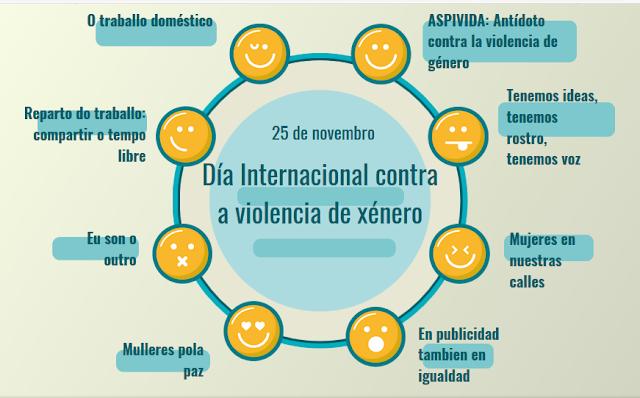 https://view.genial.ly/5a0f3c068497ce16ccce9e78/violencia_xenero