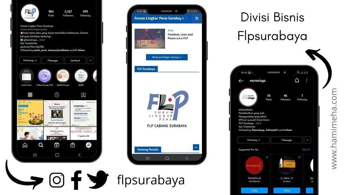 Mengenal FLP Surabaya