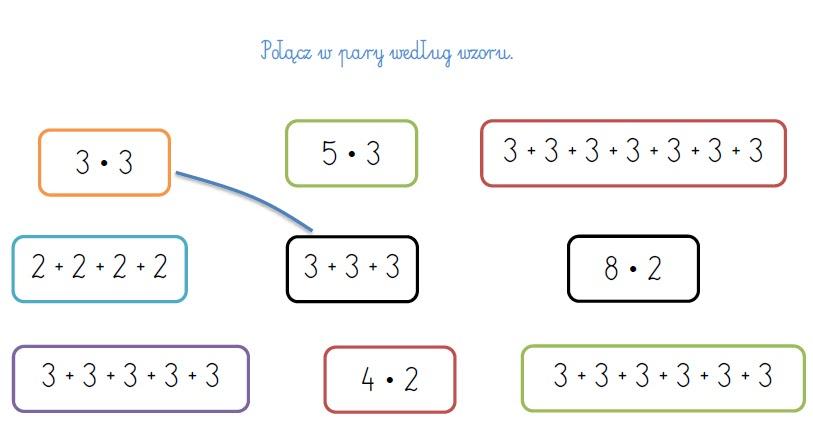 edukacyjny dla dzieci tabliczka mnożenia i dzielenia