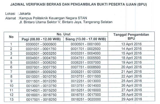 Jadwal Verifikasi Berkas STAN Jakarta
