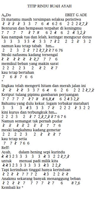 Not Angka Lagu Titip Rindu Buat Ayah Ebiet G Ade Pianika Recorder Keyboard Suling Chord Piano