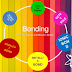 Is types of bonds and formation and naming of ionic compounds the most trending thing now.